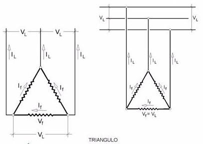 circuitos con conexiones en triángulo