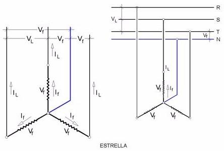 circuitos con conexiones en estrella